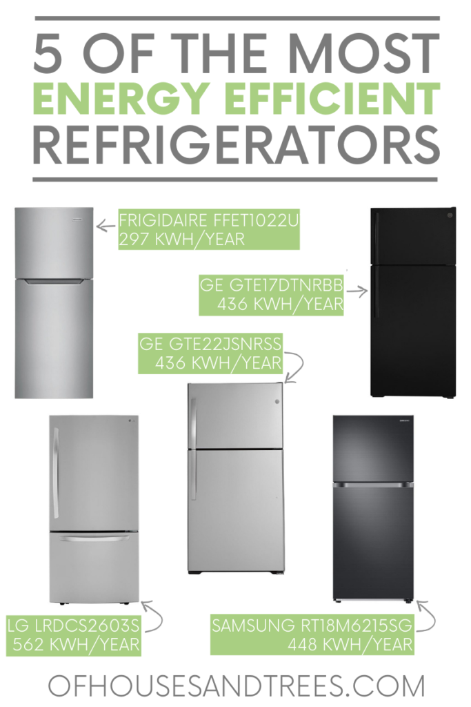 What's an eco-conscious kitchen without an energy efficient fridge? Here are five of the most efficient Energy Star rated refrigerators out there!